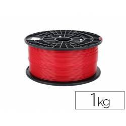 Filamento 3d Colido Gold PLA color rojo