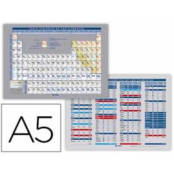 Tabla periodica de elementos impresa a doble cara Din A5