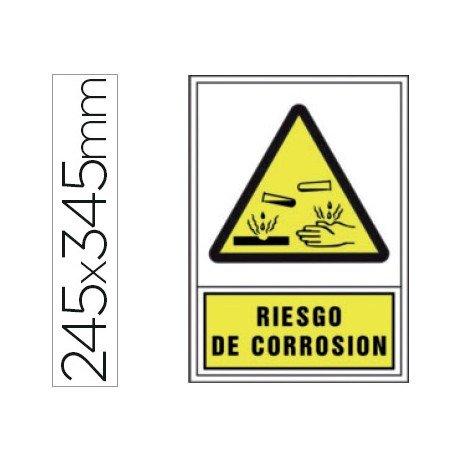 Señal marca Syssa riesgo corrosion